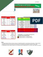 Resultados da 2ª Jornada do Campeonato Nacional de Futsal Masculino
