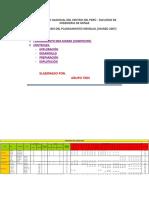 Planeamiento y Control de Operaciones Marzo