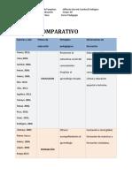 Cuadro Comparativo Jefferson Sandoval r (1)