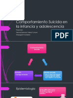 Conducta Suicida