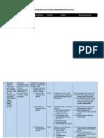 Contoh Rencana Asuhan Keperawatan Kelurga.docx