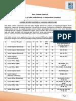 Notification GAIL India Ltd Sr Engineer Officer Posts