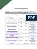 Catalogul Testelor Psihologice