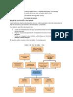 Objetivo Del Proyecto- Árbol de Medios y Fines