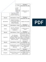 List of Medicines