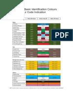 BS 1710-Basic colour code.pdf