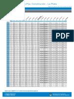 horarios-constitucion-la-plata-sabados.pdf