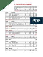Presupuesto Patricia Zambrano