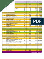 Presupuesto Final