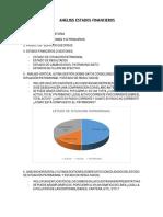 Estructura Informe Analisis Estados Financieros - Adm