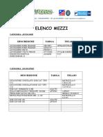 ELENCO MEZZI.doc