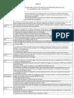 Aranceles2016-I_automotores(1).pdf