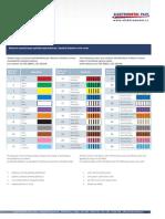 Kolorno oznacavanjeoptickih kablova.pdf