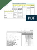 Matriz de Consistencia y Cronograma.xls