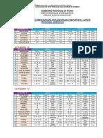 Documento Orientaciones Pedagógicas 2