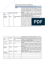 Tabla Informativa Sobre Dictaduras Latinoamericanas (1)