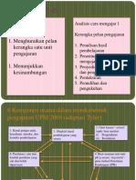 Minggu 5-6. Analisis Cara Mengajar 1.pptx