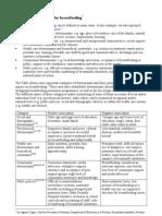 Annex 2 Determinants