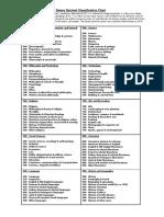 DeweyDecimalClassificationChart.pdf