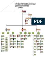 SOTK PKM GG.pdf