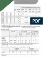 Hiap Teck Venture Berhad Steel Sheet Piles.pdf