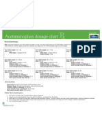 Acetaminophen Chart PDF