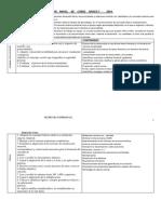 Plan Anual de Curso Basico 7 (1)
