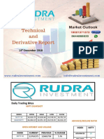 Nifty Market Expert Technical & Derivative Report (14th December)