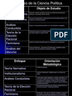 Enfoques de La Ciencia Politica4