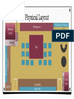 physical layout  edte 301