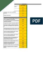 IRC-58 2015 Excel Sheet_Rev (D-E)_Rev 1
