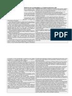 Cuadro Comparativo de Las Reformas a La Constitucion en El 2008