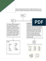 Diferencia_entre_sensores_y_transductore.docx