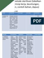 steril jupen 1 no 4.pptx