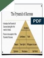 pyramid of success  edte 301