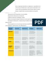 Resumen LEM 2 Gestion Educativa