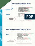Requerimientos ISO 50001 - Comparativo