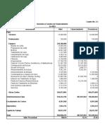 Ejemplo de Evaluacion Financiera de Proyecto