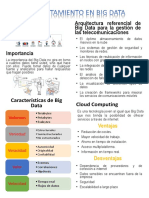 Afiche Del Big Data