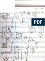 Hamlet Conceptual Map.pdf