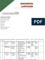 ECD A scheme.docx