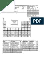 Parcial 1_Hoja de Tablas.pdf