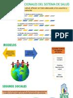 Modelos Tradicionales Del Sistema de Salud - Laleska