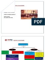 Mapa Conceptual Del Proceso Administrativo