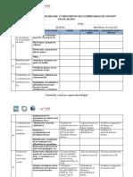 2.-Informe Consolidado Compromisos de Gestion Escolar-ugel Huamalíes