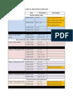 Jadwal Praktikum BMS