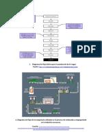 40300929-Diagrama-de-flujo-basico-para-la-produccion-de-te-negro.docx