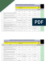 Guía de Estudios 3a Parcial