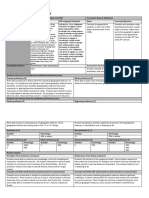 data analysis template charles bennett