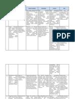 Mapping Jurnal